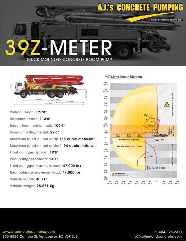39Z Meter Boom Pump